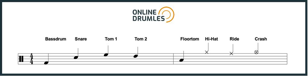Noten en onderdelen van het drumstel